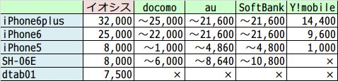 f:id:keroctronics:20161029213759p:plain