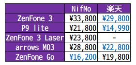f:id:keroctronics:20161217000040p:plain