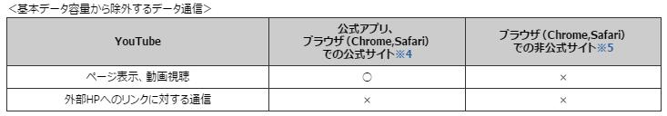 f:id:keroctronics:20170526212615p:plain