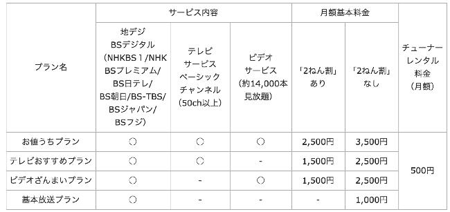 f:id:keroctronics:20180202002005p:plain