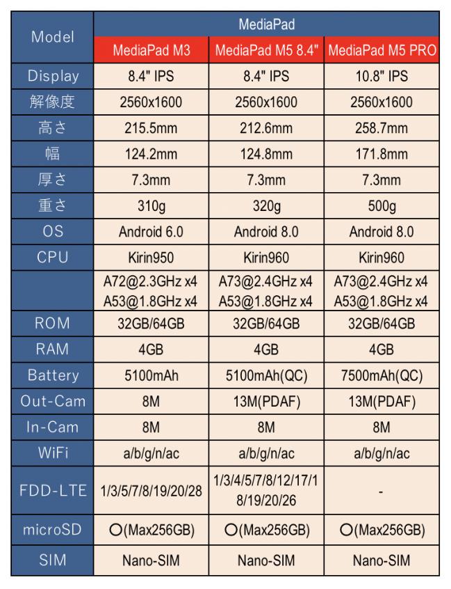 f:id:keroctronics:20180511014627p:plain
