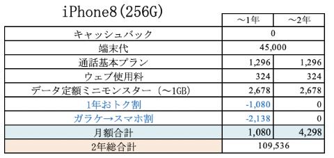 f:id:keroctronics:20181106000225p:plain