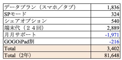 f:id:keroctronics:20190214235519p:plain