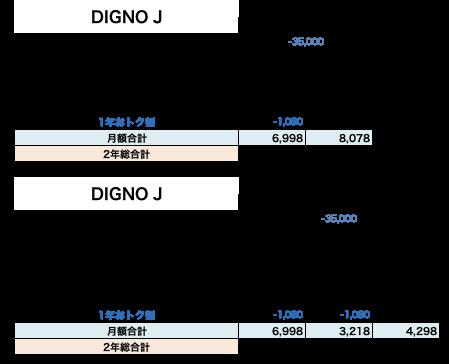 f:id:keroctronics:20190423010231p:plain