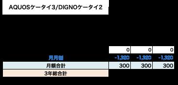 f:id:keroctronics:20190710065803p:plain