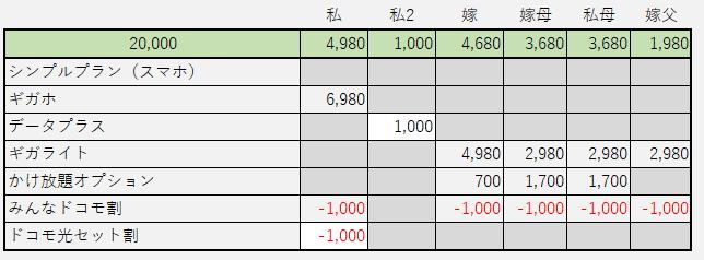 f:id:keroctronics:20200110005346p:plain