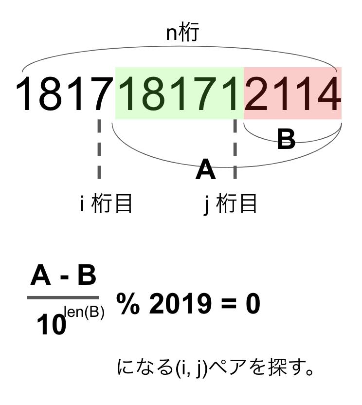 f:id:keroid0:20200427165439p:plain