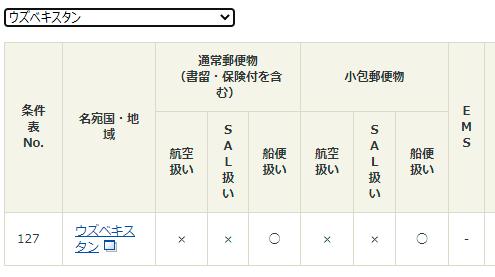 f:id:kerokerochan:20210223060340p:plain