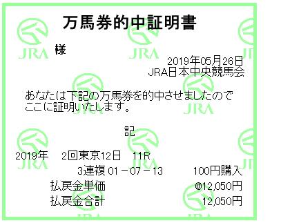 2019 ダービー