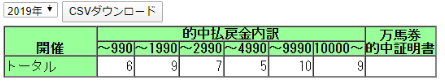 f:id:keronpass:20191230174525p:image:w350