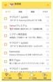 ヤフーメールは神アプリやった٩Σ(+Oдo;艸;)
