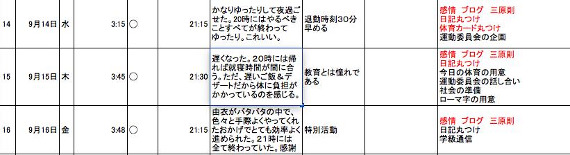 f:id:kesuke03:20160917045054p:plain