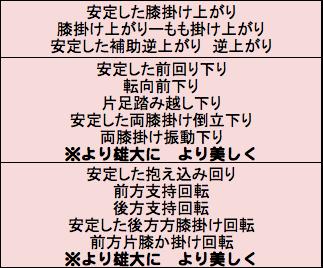 f:id:kesuke03:20160926042840p:plain