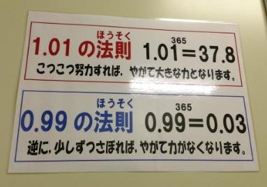 f:id:kesuke03:20161026052012p:plain