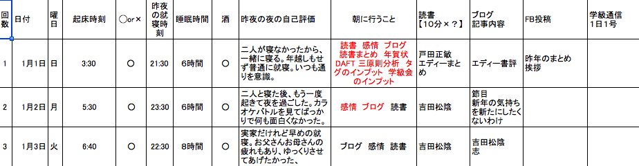 f:id:kesuke03:20170129052942p:plain