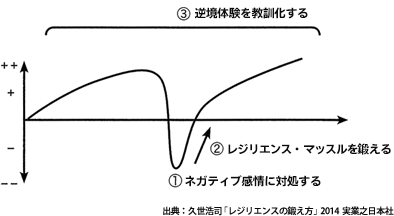 f:id:kesuke03:20170130040409p:plain