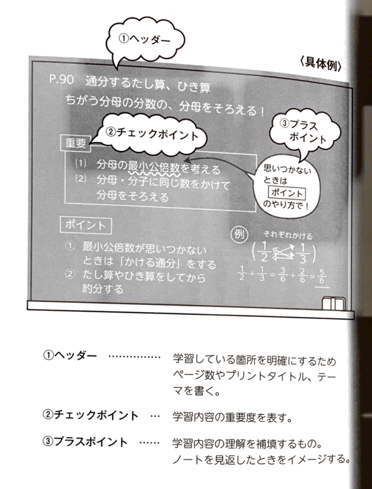 f:id:kesuke03:20170219044844p:plain