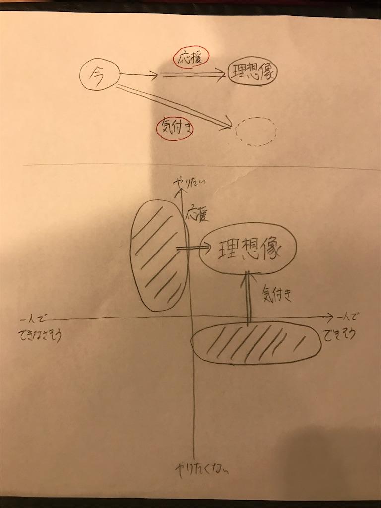 f:id:kesuke03:20170806204130j:image
