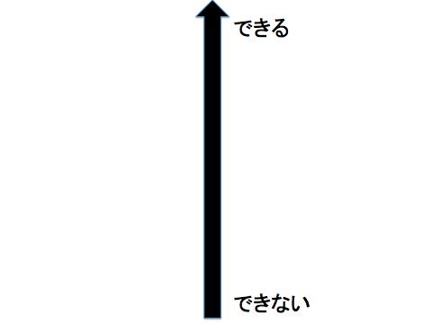 f:id:kesuke03:20171112061417p:plain