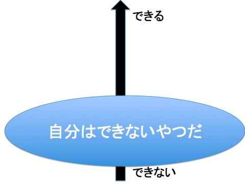 f:id:kesuke03:20171112061436p:plain