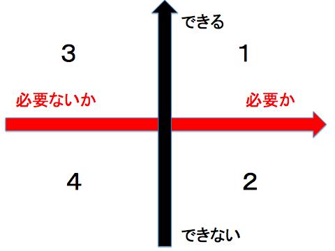 f:id:kesuke03:20171112061539p:plain