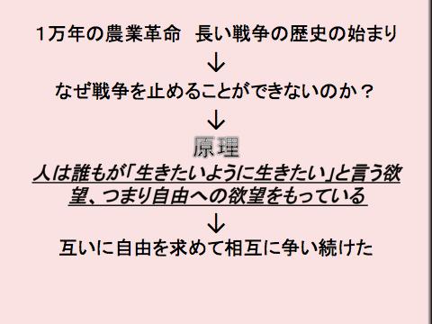 f:id:kesuke03:20171117174731p:plain