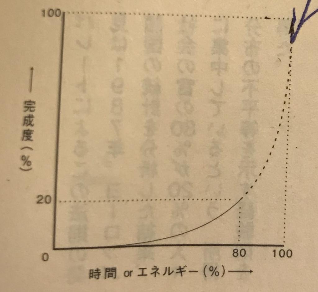 f:id:kesuke03:20171201044226j:plain