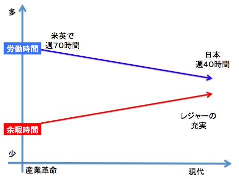 f:id:kesuke03:20180226063216p:plain