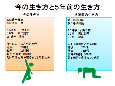 f:id:kesuke03:20180226063258p:plain