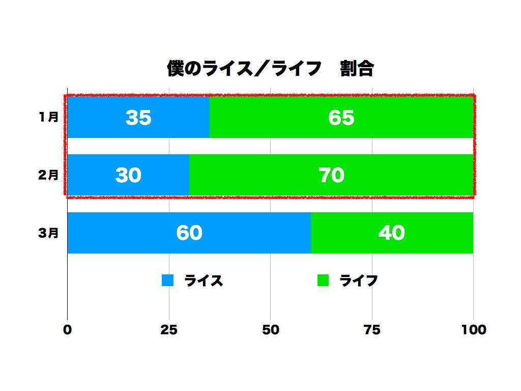f:id:kesuke03:20180306045059p:plain