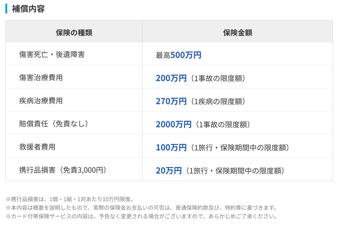 f:id:keta_rpsr:20210215162342p:plain