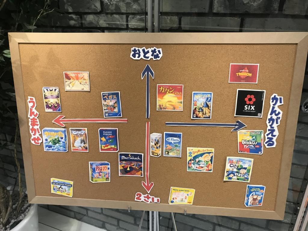 f:id:ketancho_jp:20180217194200j:plain:w400