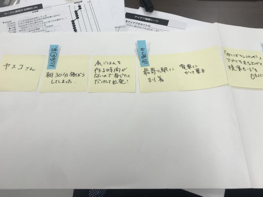 f:id:ketancho_jp:20180315071541j:plain:w500