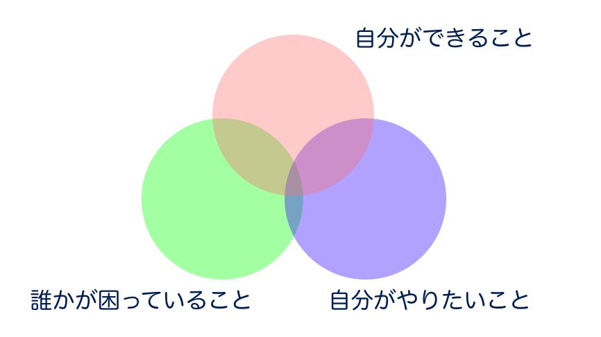 f:id:ketancho_jp:20190209151203p:plain
