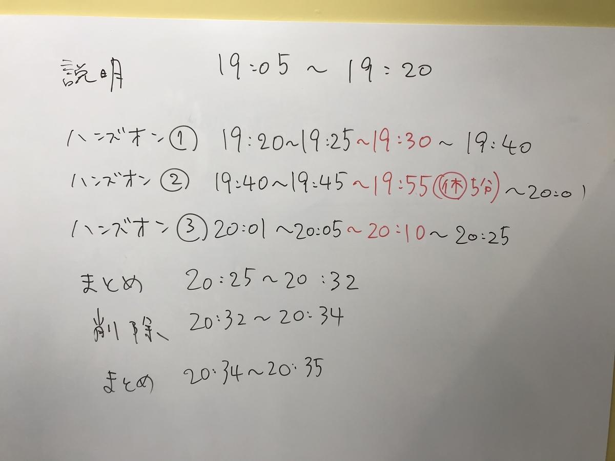 f:id:ketancho_jp:20200501183745j:plain