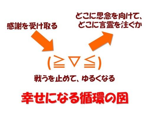 f:id:ketoraaa:20181223101637j:image