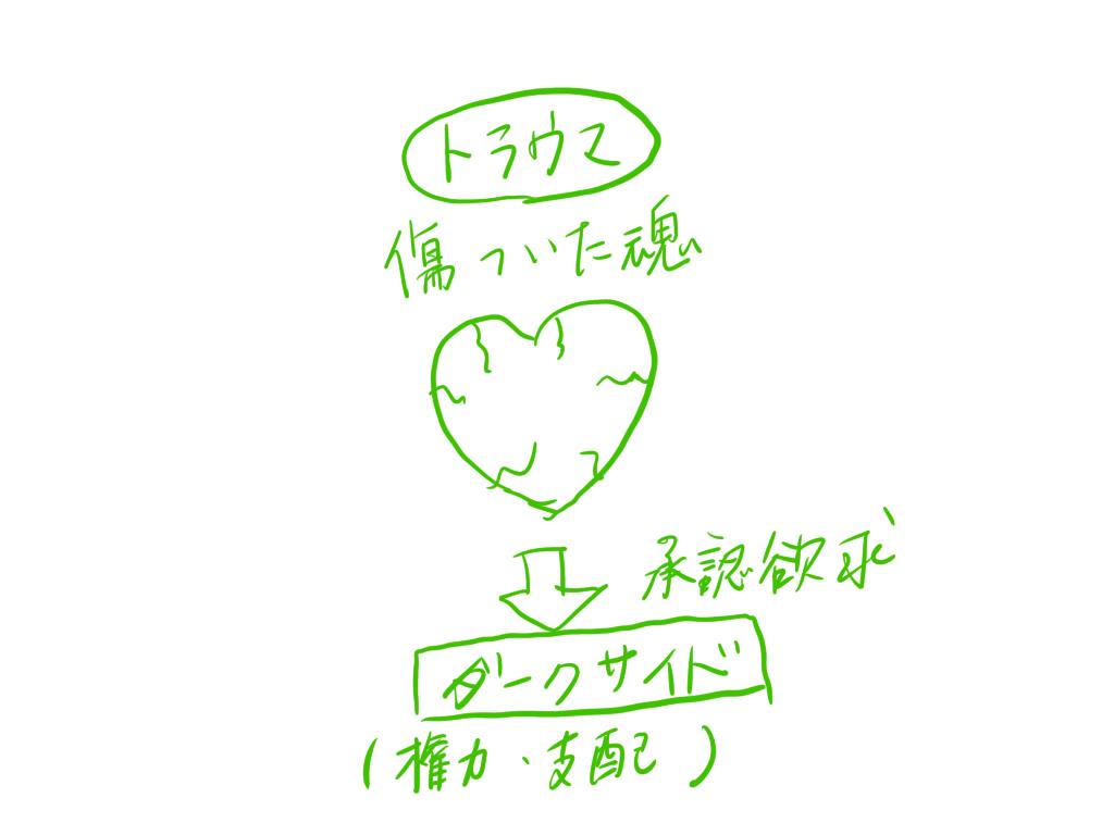f:id:ketoraaa:20200118212301p:plain