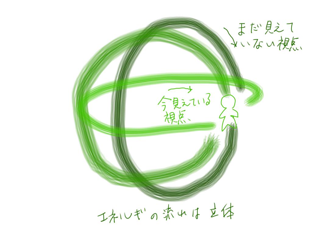 f:id:ketoraaa:20200118214758p:plain