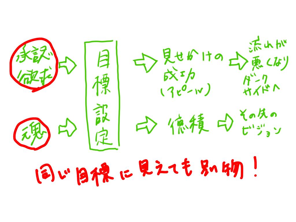 f:id:ketoraaa:20200122211750p:plain
