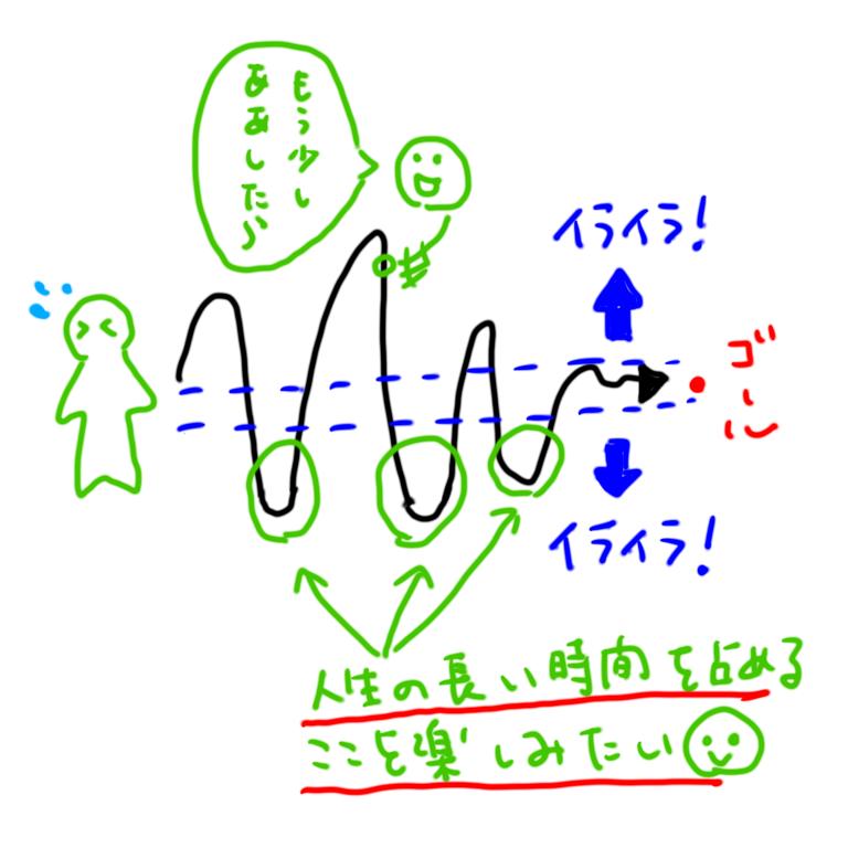 f:id:ketoraaa:20200210210545p:plain