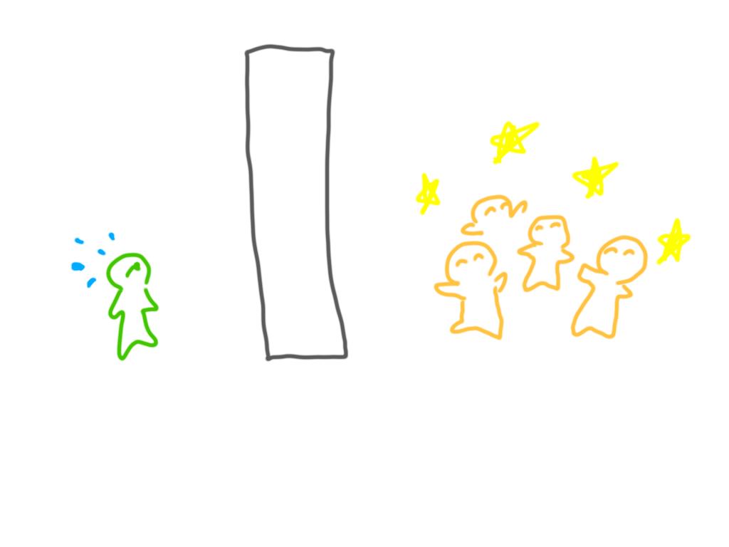 f:id:ketoraaa:20200216004121p:plain