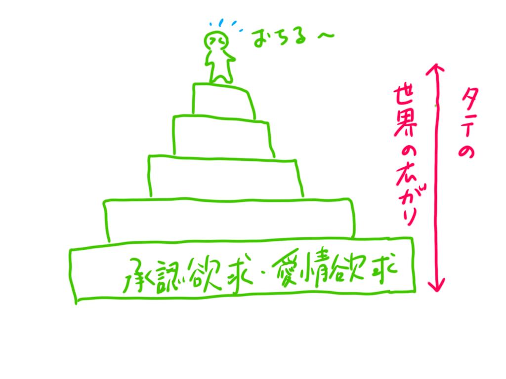 f:id:ketoraaa:20200216004516p:plain