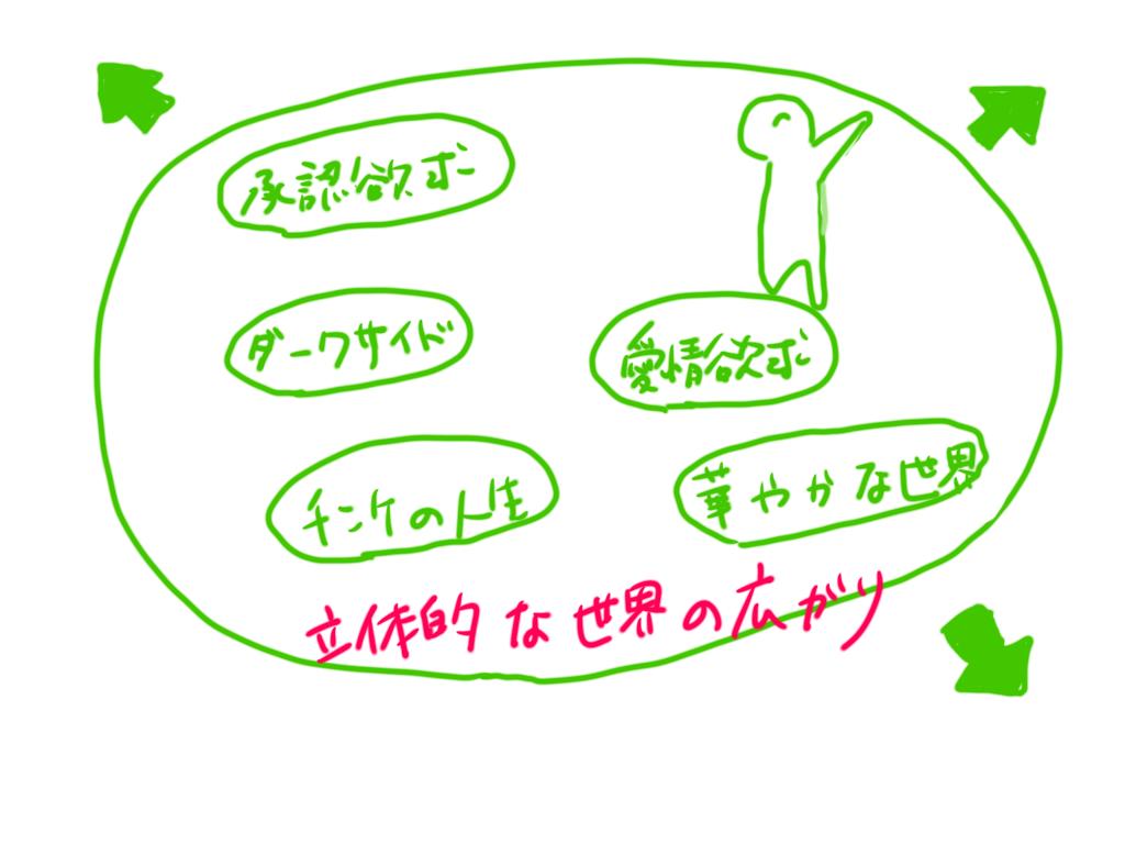 f:id:ketoraaa:20200216005215p:plain
