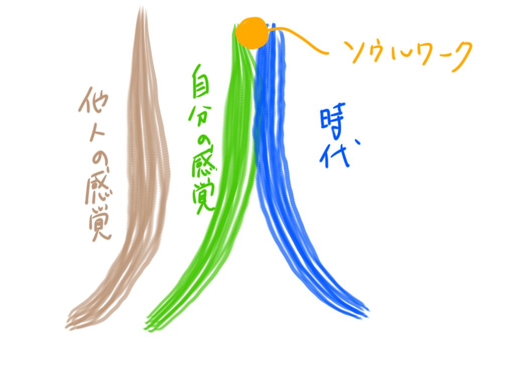 f:id:ketoraaa:20200216011008p:plain