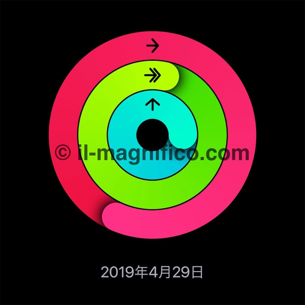 f:id:ketsuakira:20190430093747j:image
