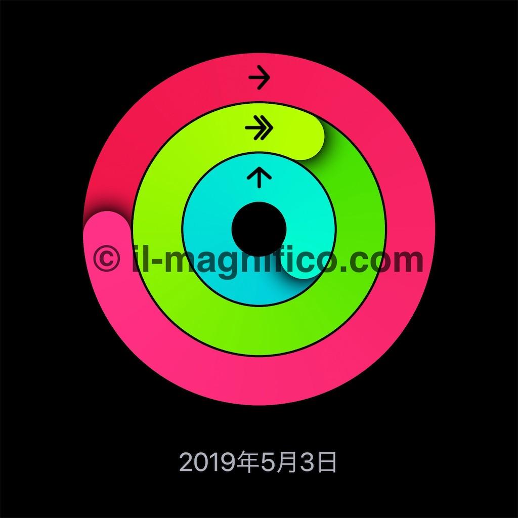 f:id:ketsuakira:20190504104744j:image