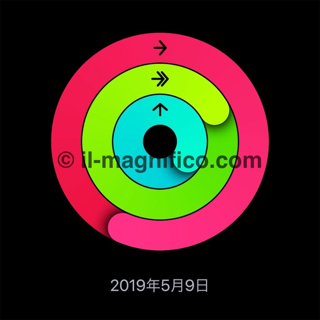 f:id:ketsuakira:20190510063900j:image