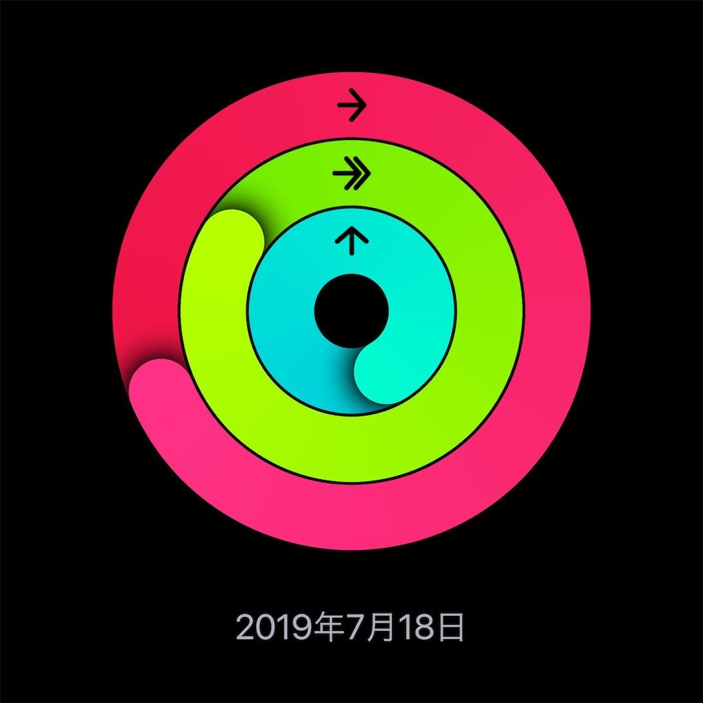 f:id:ketsuakira:20190719072207j:image