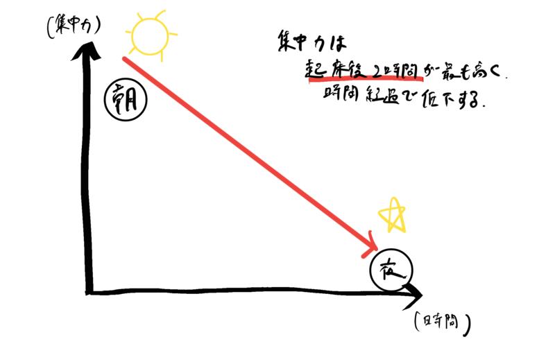f:id:ketsueki:20200222080003p:image