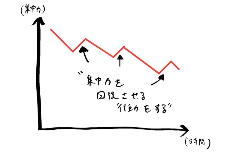 f:id:ketsueki:20200222080008p:image